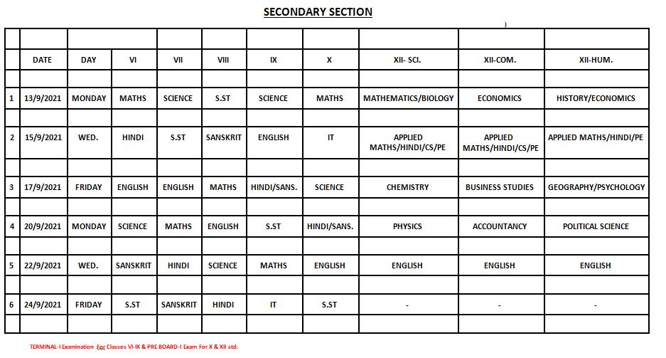 SECONDARYTERM1